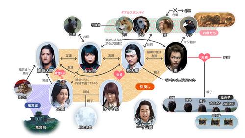 Diagram3_4